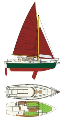 Version Sloop